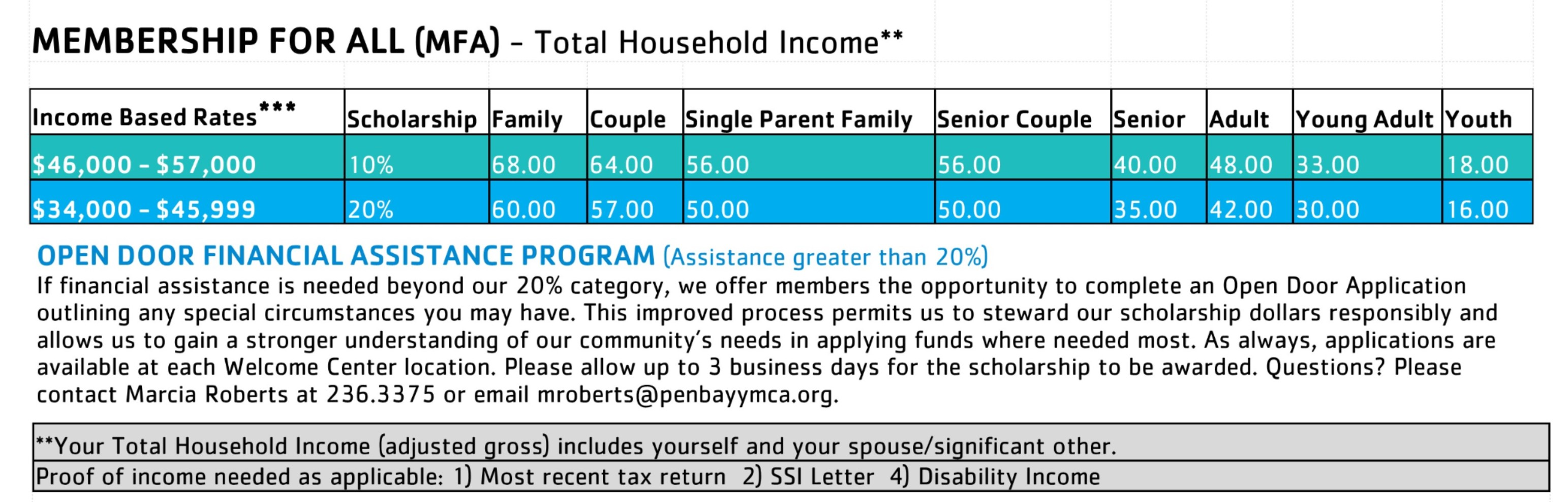 Array - financial assistance   penobscot bay ymca  rh   penbayymca org